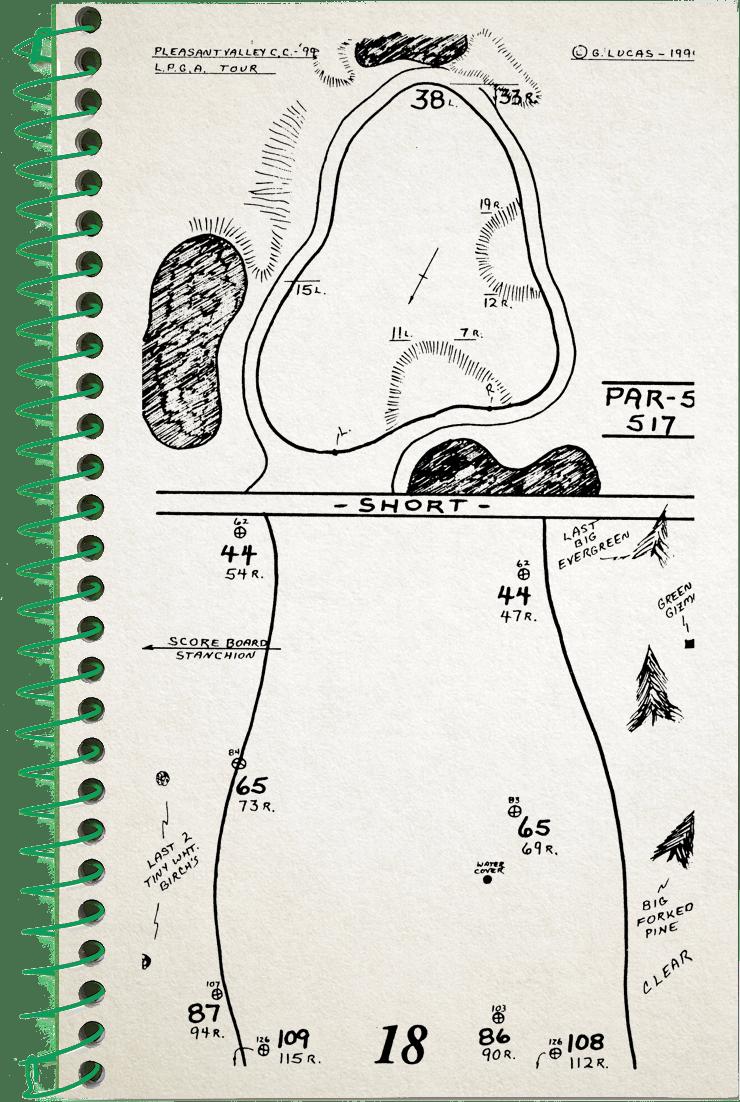 18th hole sketch